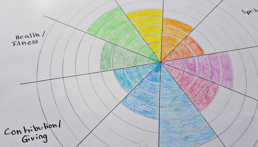 Ausschnitt eines Level 10 Life Diagrammes